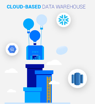 Cloud based data warehouse