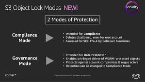 Protecting data with Amazon S3 Object Lock